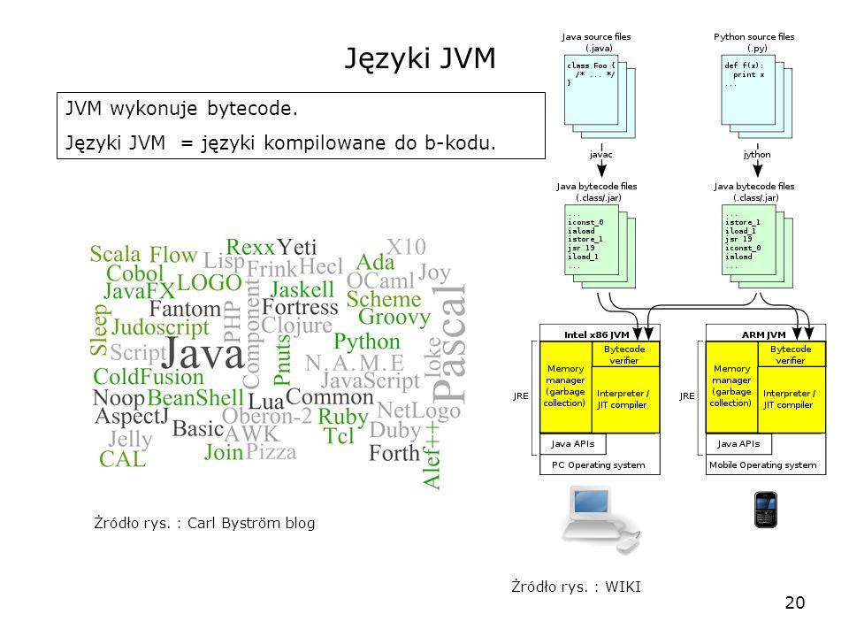 Języki JVM JVM wykonuje bytecode.