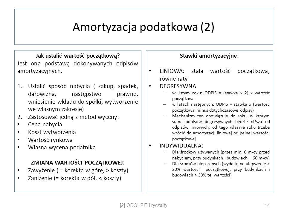 Amortyzacja podatkowa (2)