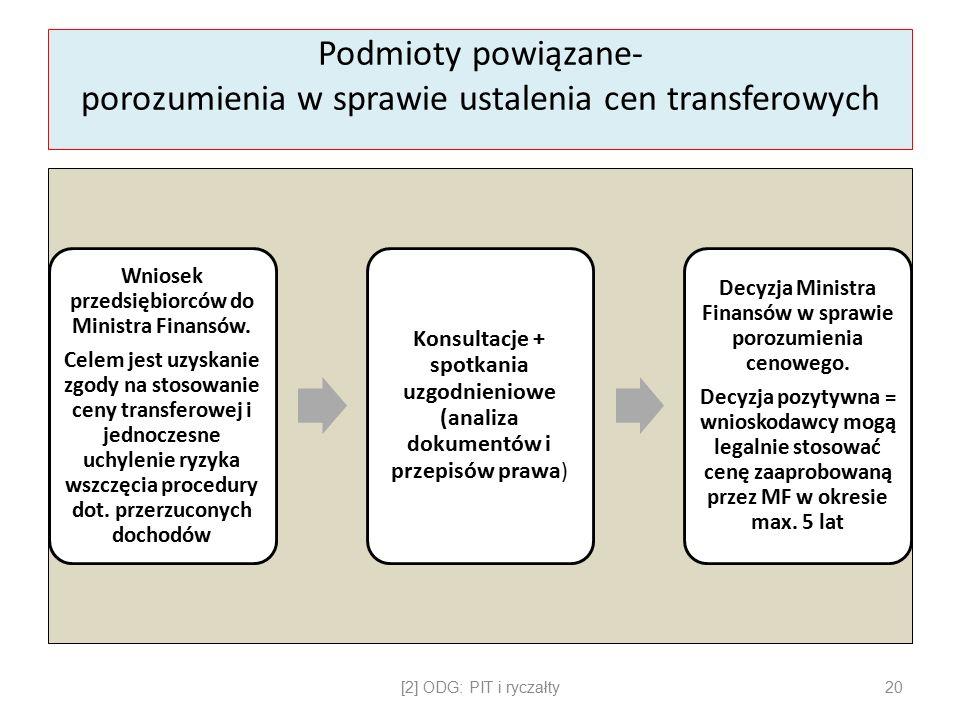 Podmioty powiązane- porozumienia w sprawie ustalenia cen transferowych
