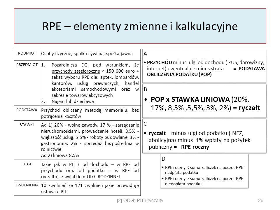 RPE – elementy zmienne i kalkulacyjne