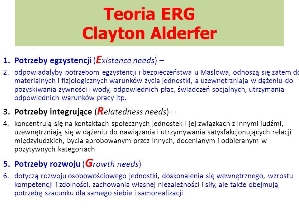 Teoria ERG Clayton Alderfer