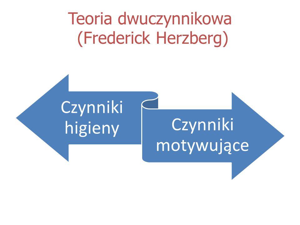 Teoria dwuczynnikowa (Frederick Herzberg)