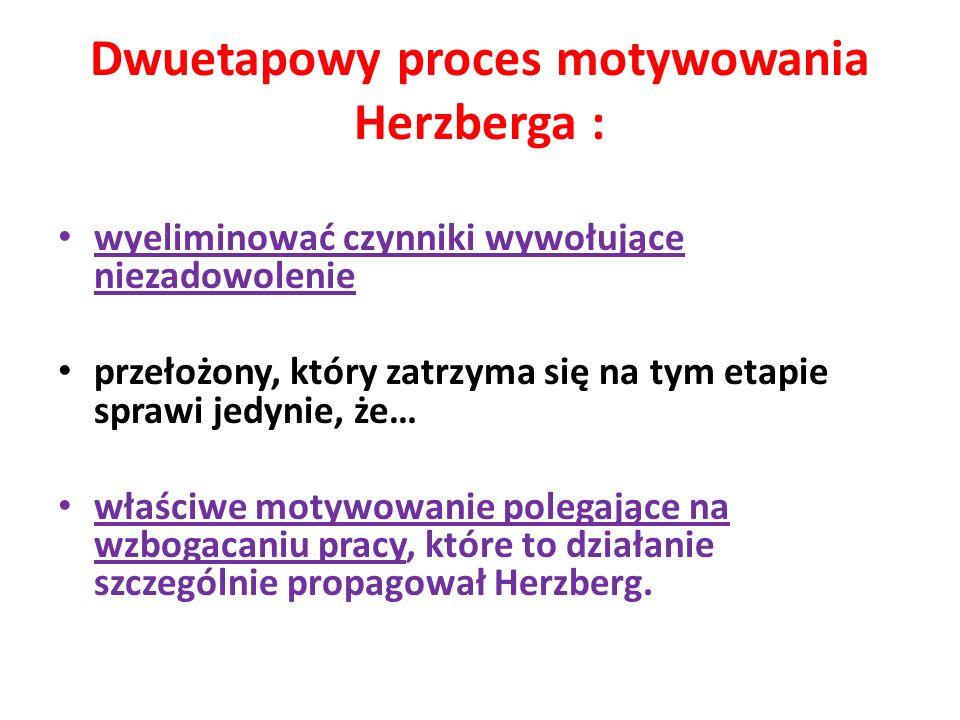 Dwuetapowy proces motywowania Herzberga :
