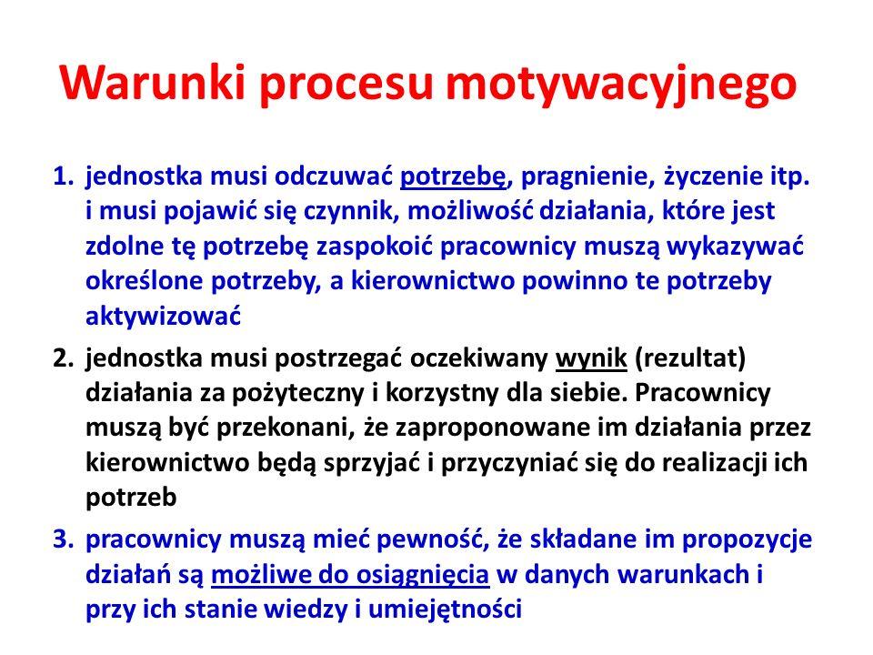 Warunki procesu motywacyjnego