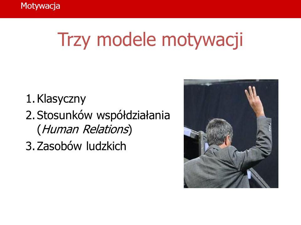 Trzy modele motywacji Klasyczny