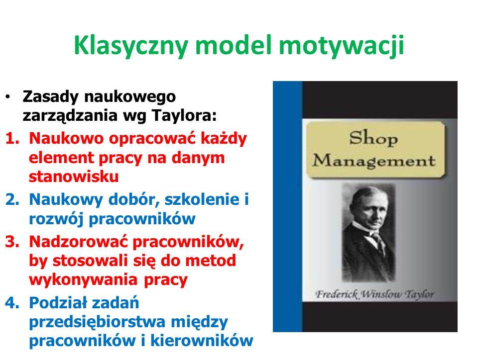 Klasyczny model motywacji