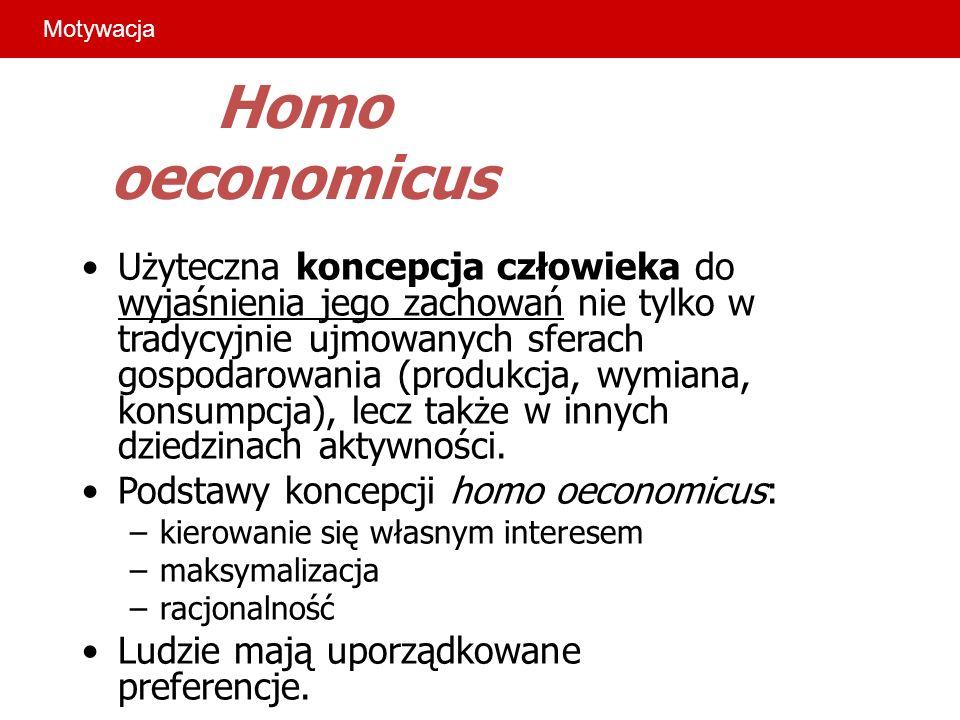 Motywacja Homo oeconomicus.
