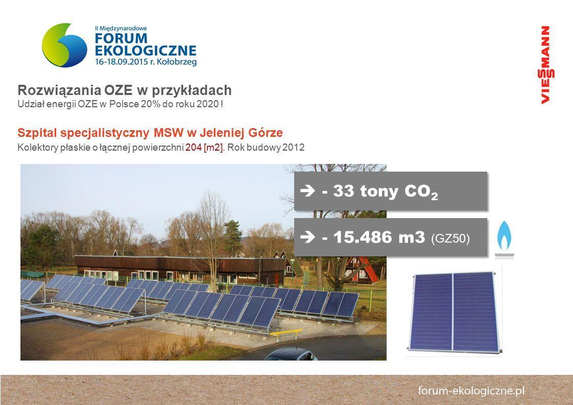  - 33 tony CO2  - 15.486 m3 (GZ50) Rozwiązania OZE w przykładach