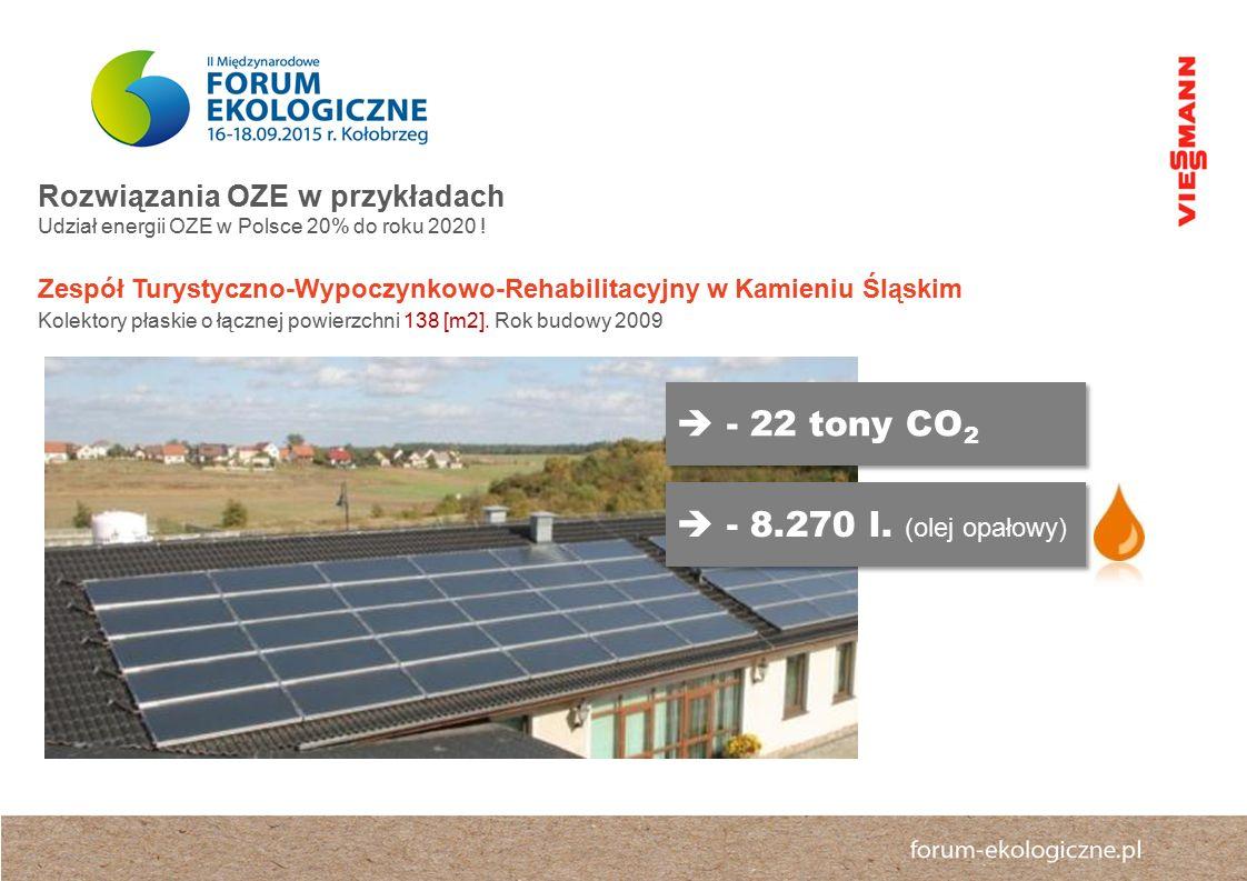  - 22 tony CO2  - 8.270 l. (olej opałowy)