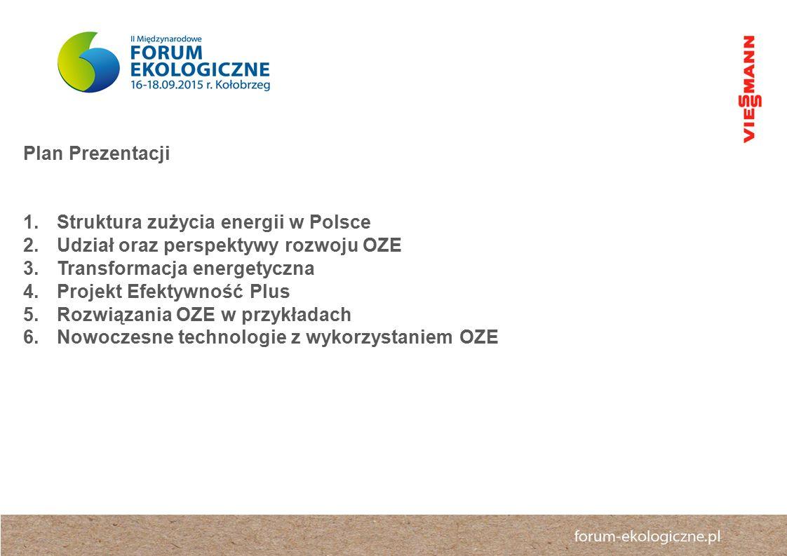 Plan Prezentacji Struktura zużycia energii w Polsce. Udział oraz perspektywy rozwoju OZE. Transformacja energetyczna.