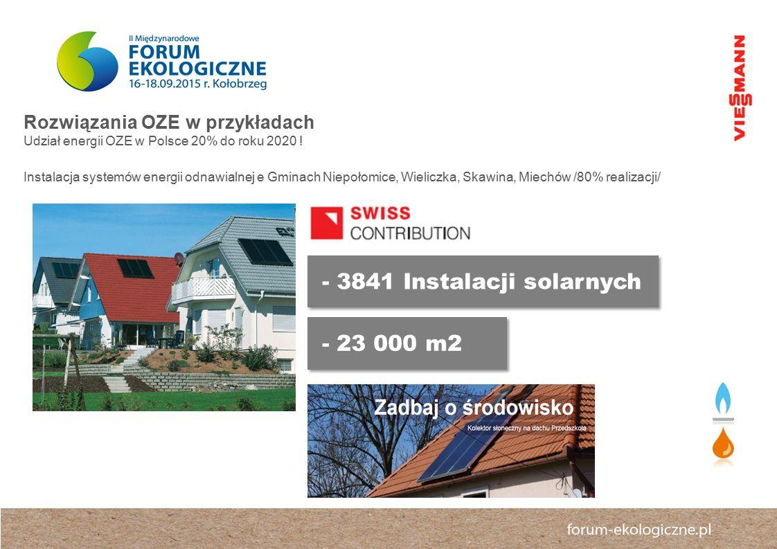 - 3841 Instalacji solarnych