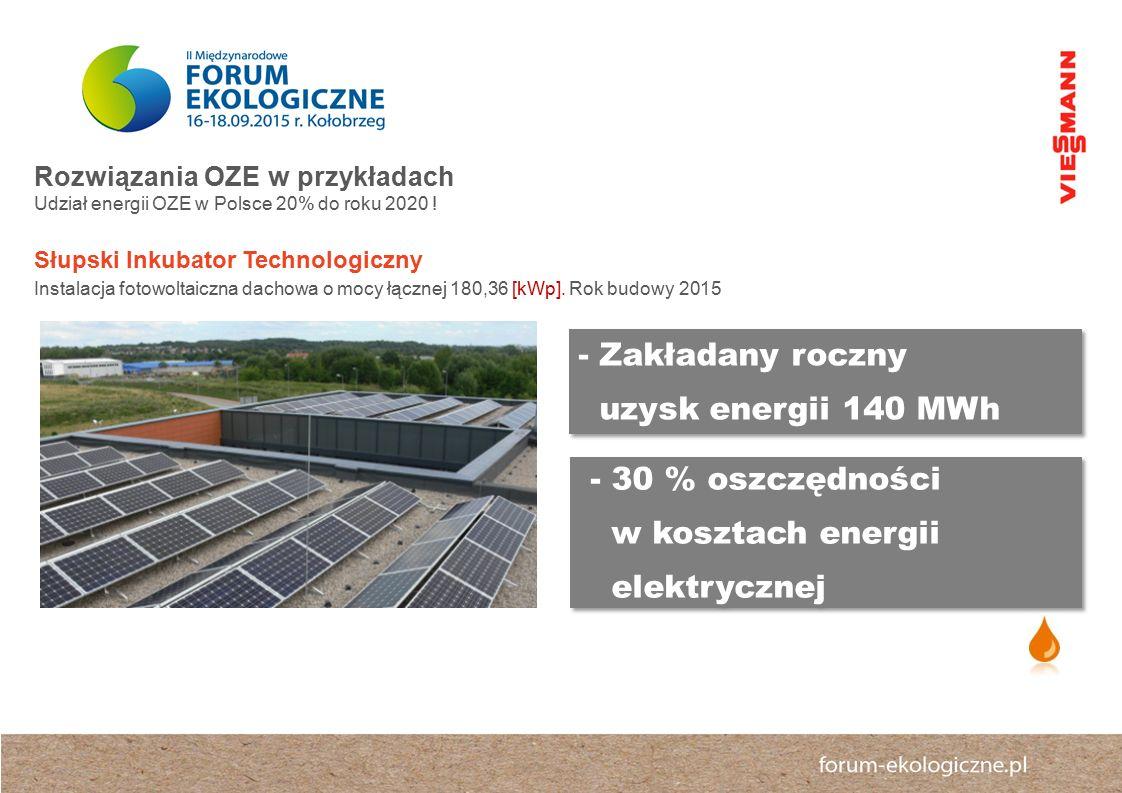 - Zakładany roczny uzysk energii 140 MWh - 30 % oszczędności
