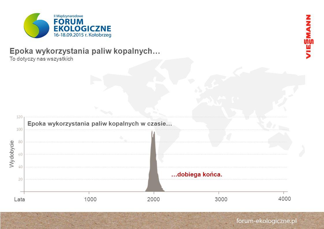  Epoka wykorzystania paliw kopalnych…