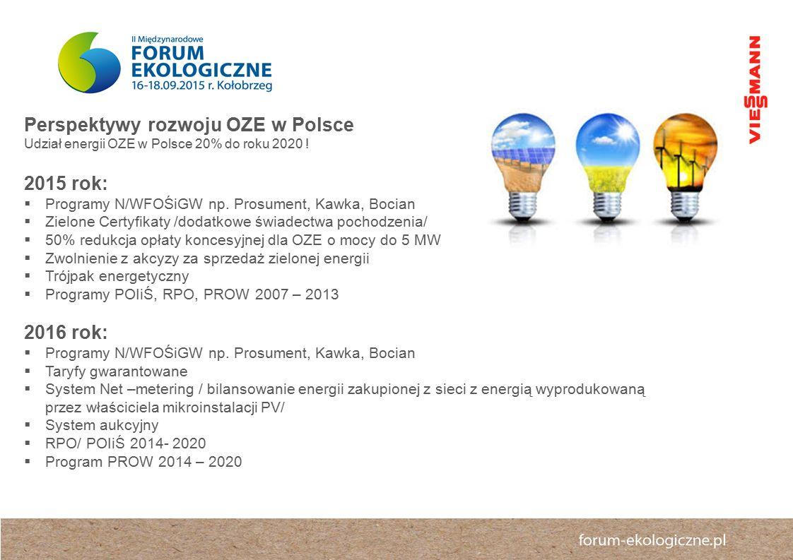 Perspektywy rozwoju OZE w Polsce