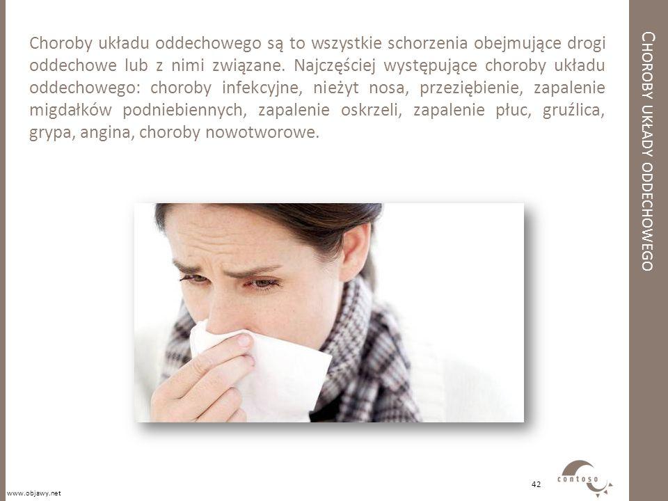 Choroby układy oddechowego