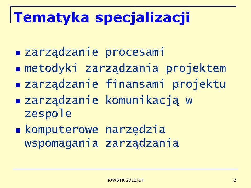 Tematyka specjalizacji