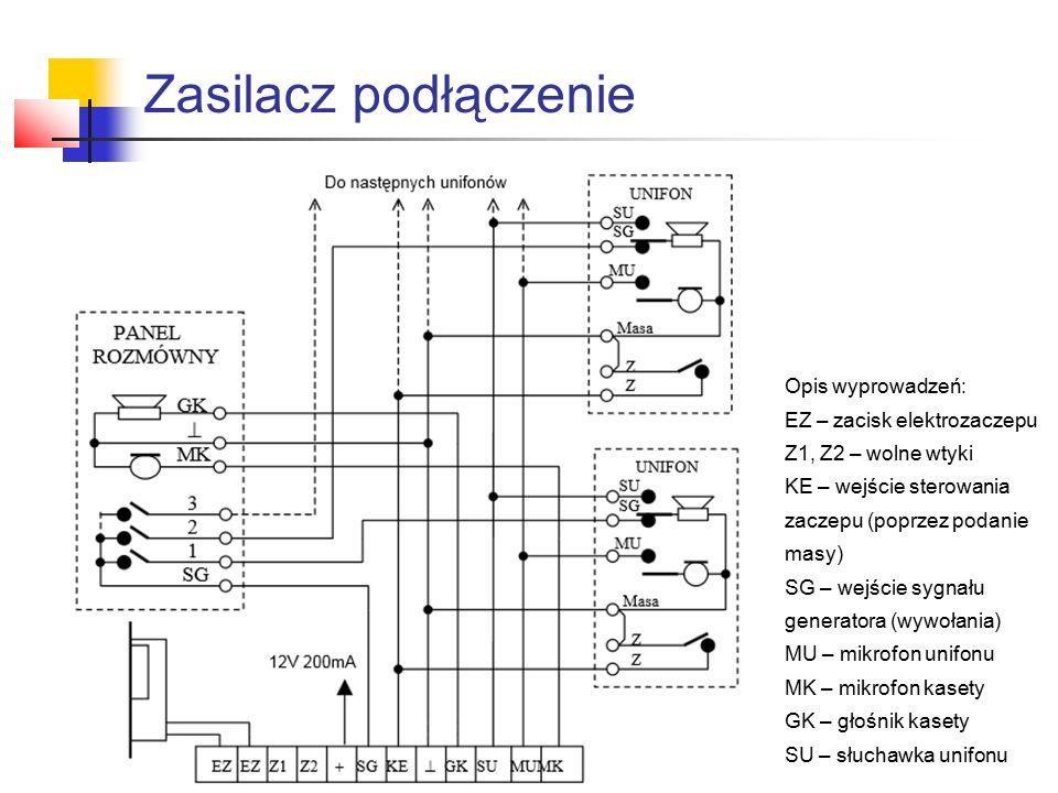 Zasilacz podłączenie Opis wyprowadzeń: EZ – zacisk elektrozaczepu