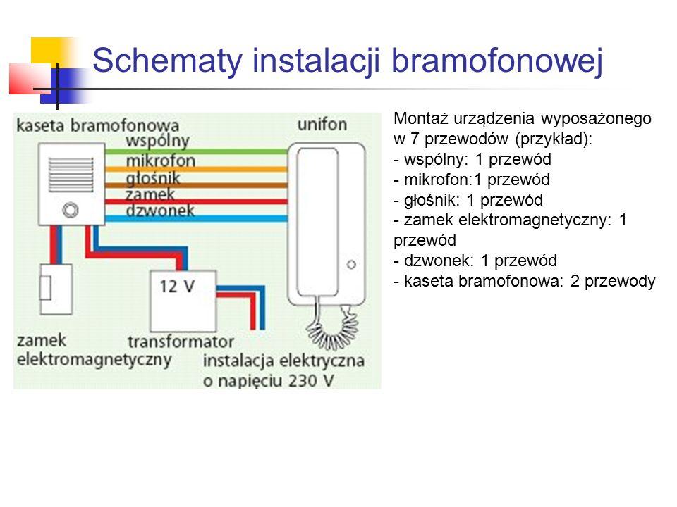 Schematy instalacji bramofonowej