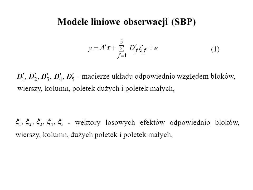 Modele liniowe obserwacji (SBP)