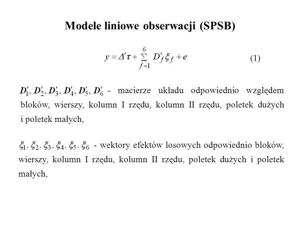 Modele liniowe obserwacji (SPSB)