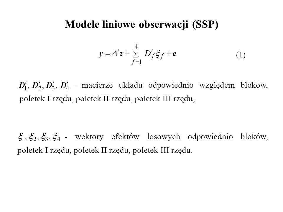 Modele liniowe obserwacji (SSP)