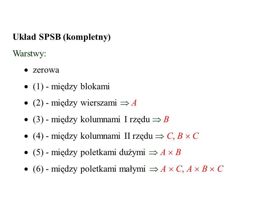 Układ SPSB (kompletny)