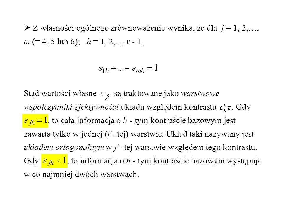 Z własności ogólnego zrównoważenie wynika, że dla f = 1, 2,, m (= 4, 5 lub 6); h = 1, 2,..., v - 1,