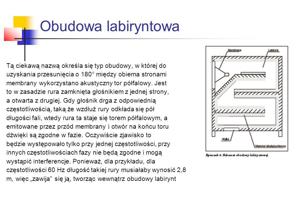 Obudowa labiryntowa Tą ciekawą nazwą określa się typ obudowy, w której do. uzyskania przesunięcia o 180° między obiema stronami.