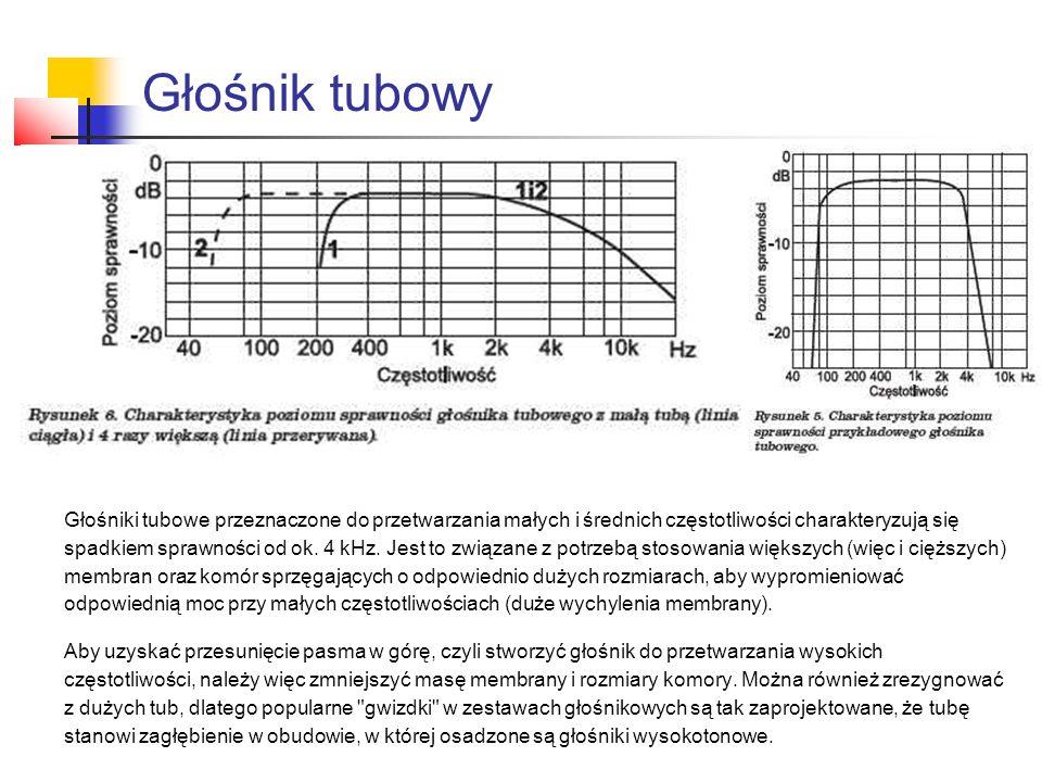 Głośnik tubowy Głośniki tubowe przeznaczone do przetwarzania małych i średnich częstotliwości charakteryzują się.