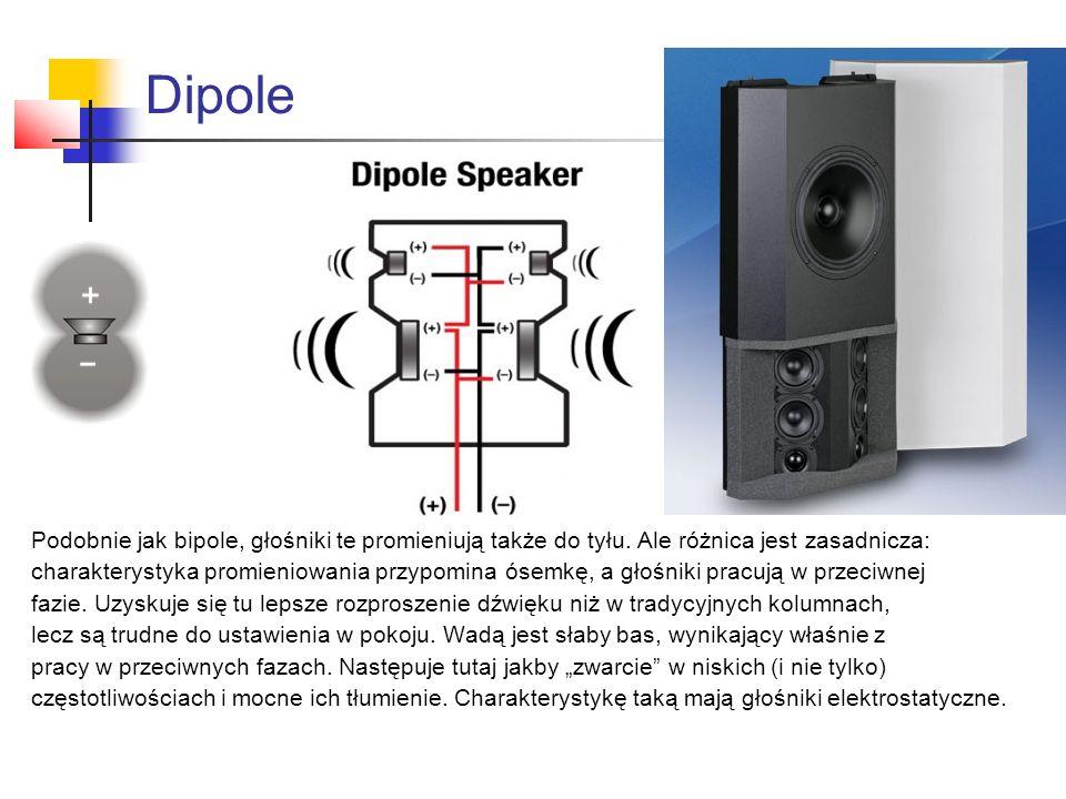 Dipole Podobnie jak bipole, głośniki te promieniują także do tyłu. Ale różnica jest zasadnicza: