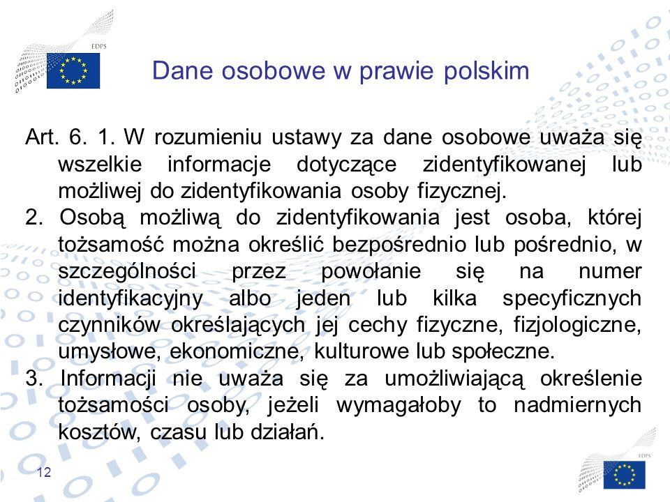 Dane osobowe w prawie polskim