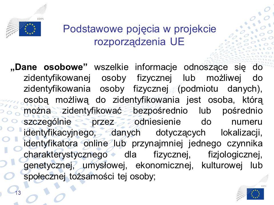 Podstawowe pojęcia w projekcie rozporządzenia UE