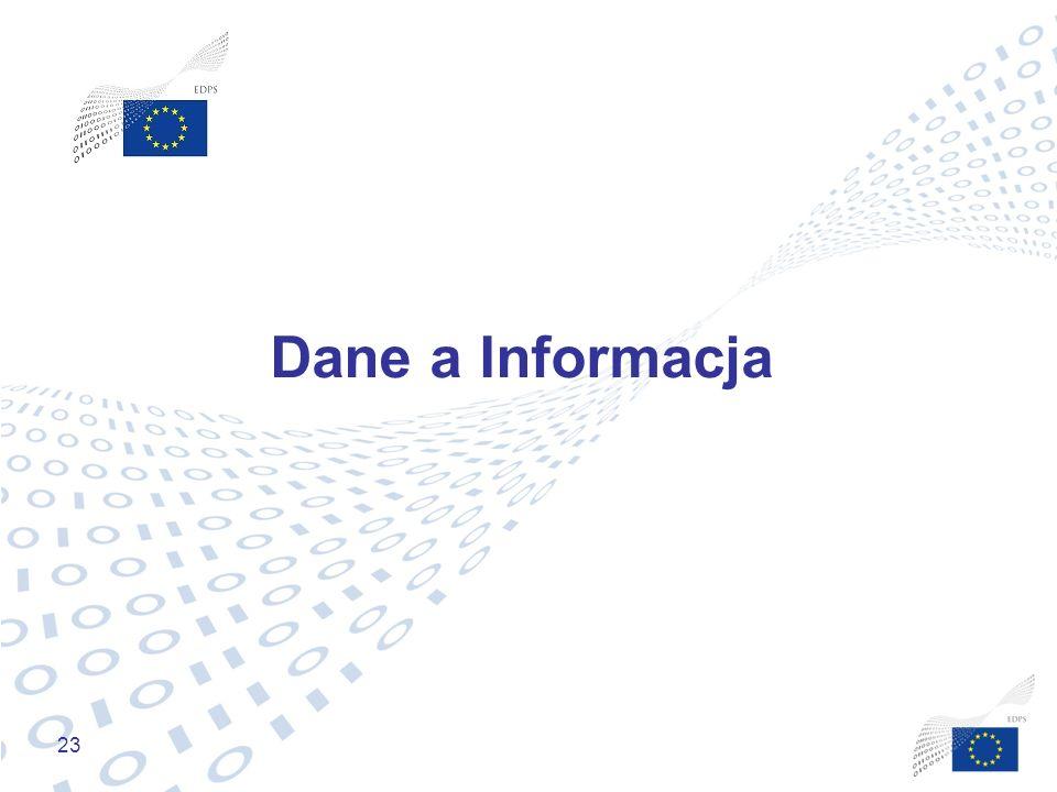 Dane a Informacja