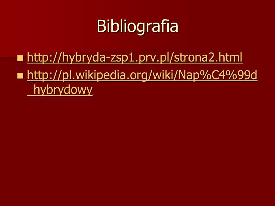 Bibliografia http://hybryda-zsp1.prv.pl/strona2.html