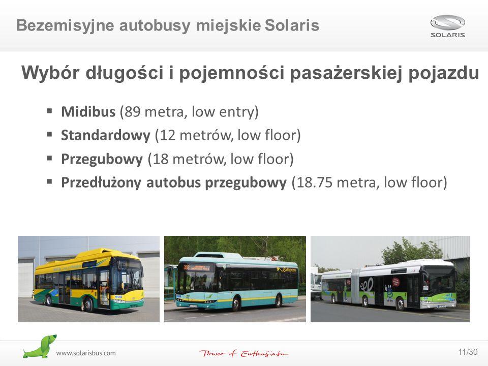Wybór długości i pojemności pasażerskiej pojazdu