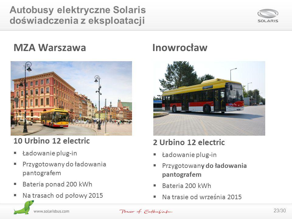 MZA Warszawa Inowrocław