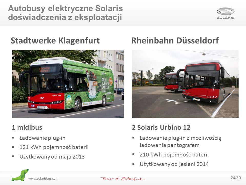 Stadtwerke Klagenfurt Rheinbahn Düsseldorf