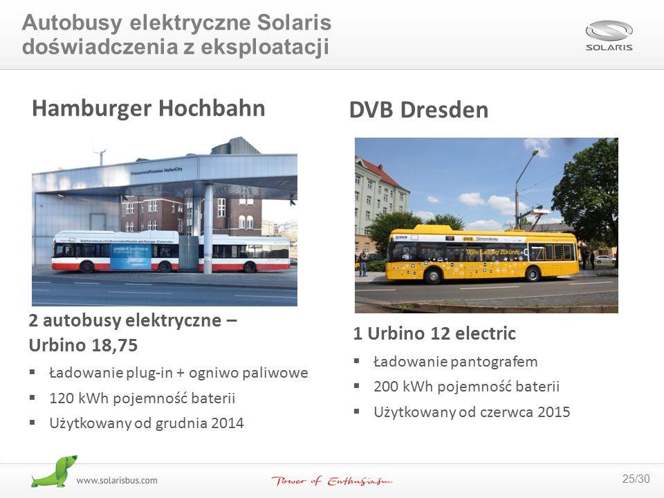 Hamburger Hochbahn DVB Dresden
