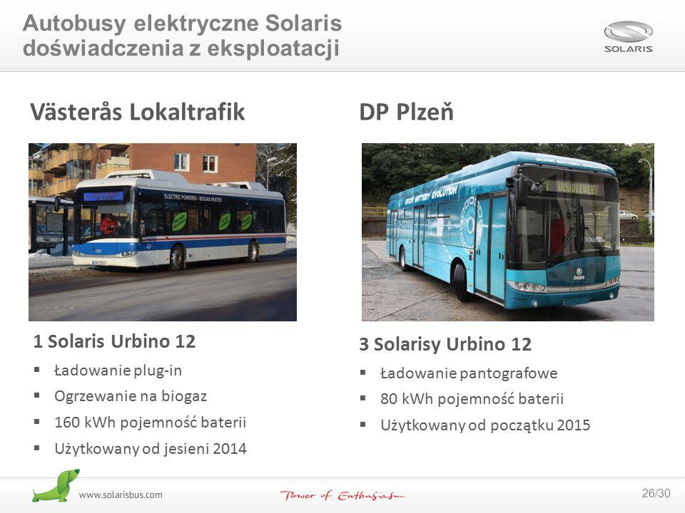 Västerås Lokaltrafik DP Plzeň