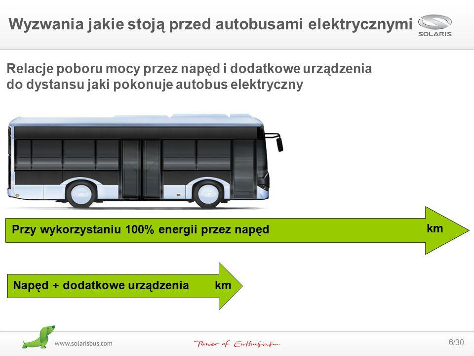 Wyzwania jakie stoją przed autobusami elektrycznymi