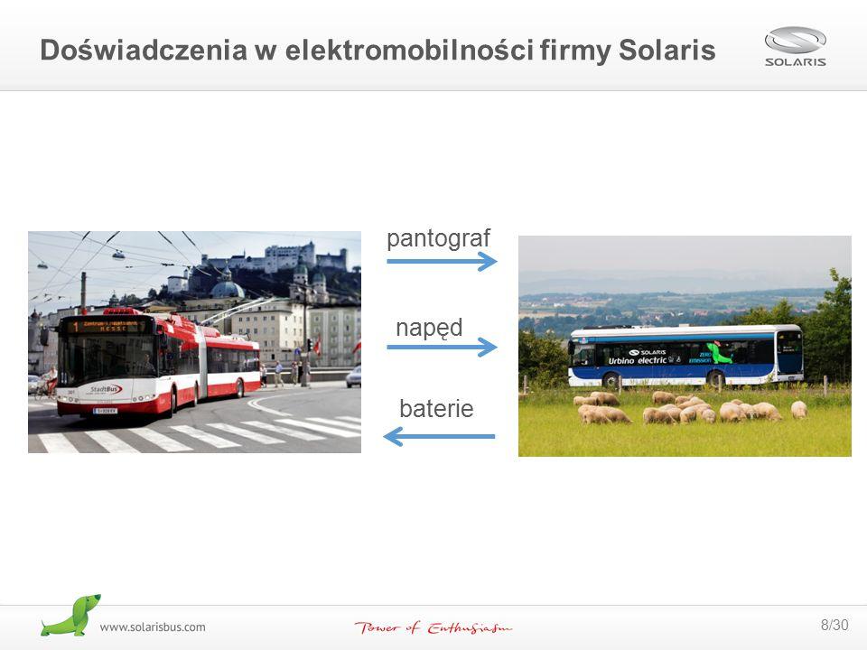 Doświadczenia w elektromobilności firmy Solaris