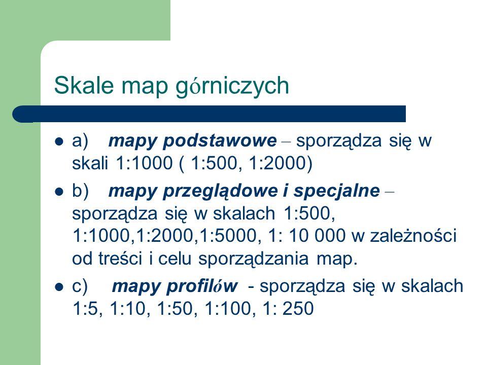 Skale map górniczych a) mapy podstawowe – sporządza się w skali 1:1000 ( 1:500, 1:2000)