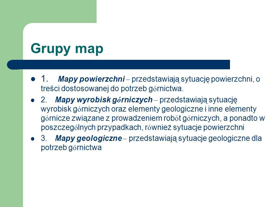 Grupy map 1. Mapy powierzchni – przedstawiają sytuację powierzchni, o treści dostosowanej do potrzeb górnictwa.