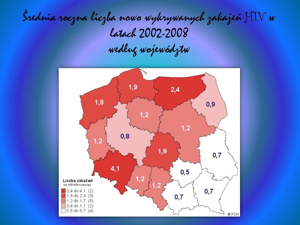 Średnia roczna liczba nowo wykrywanych zakażeń HIV w latach 2002-2008 według województw