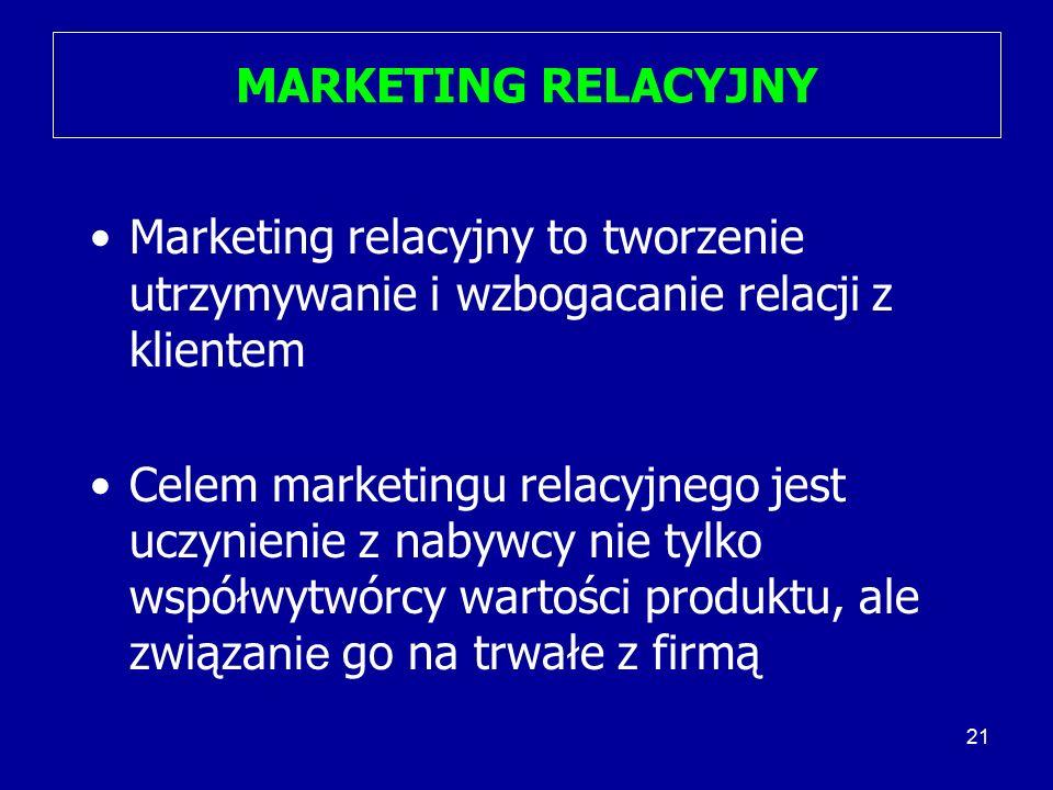 MARKETING RELACYJNY Marketing relacyjny to tworzenie utrzymywanie i wzbogacanie relacji z klientem.