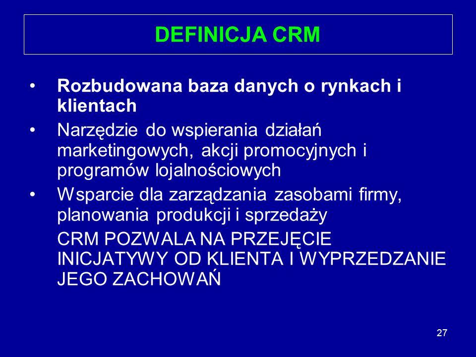 DEFINICJA CRM Rozbudowana baza danych o rynkach i klientach