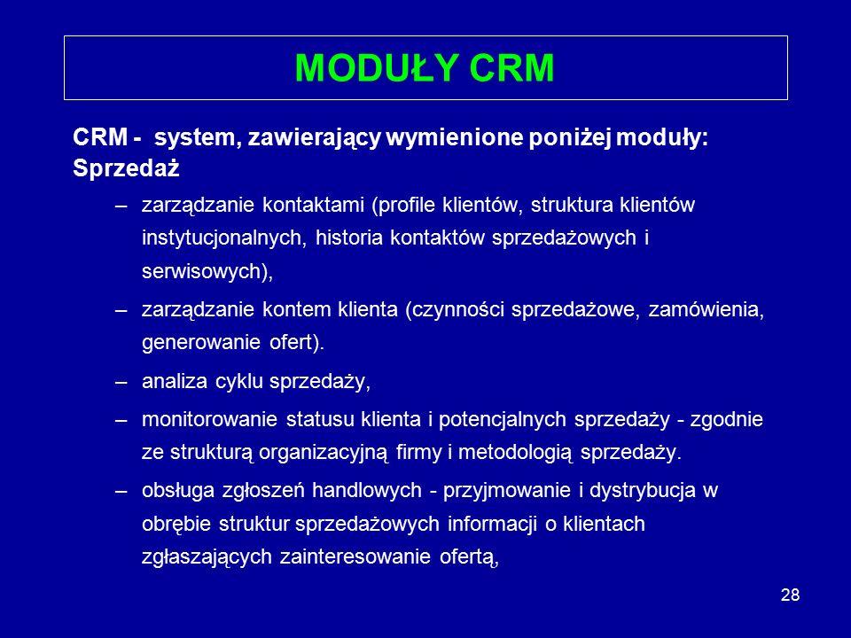 MODUŁY CRM CRM - system, zawierający wymienione poniżej moduły: