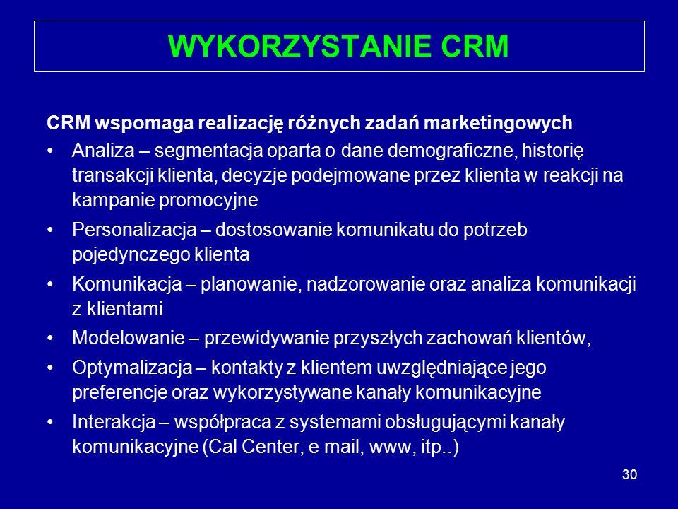 WYKORZYSTANIE CRM CRM wspomaga realizację różnych zadań marketingowych