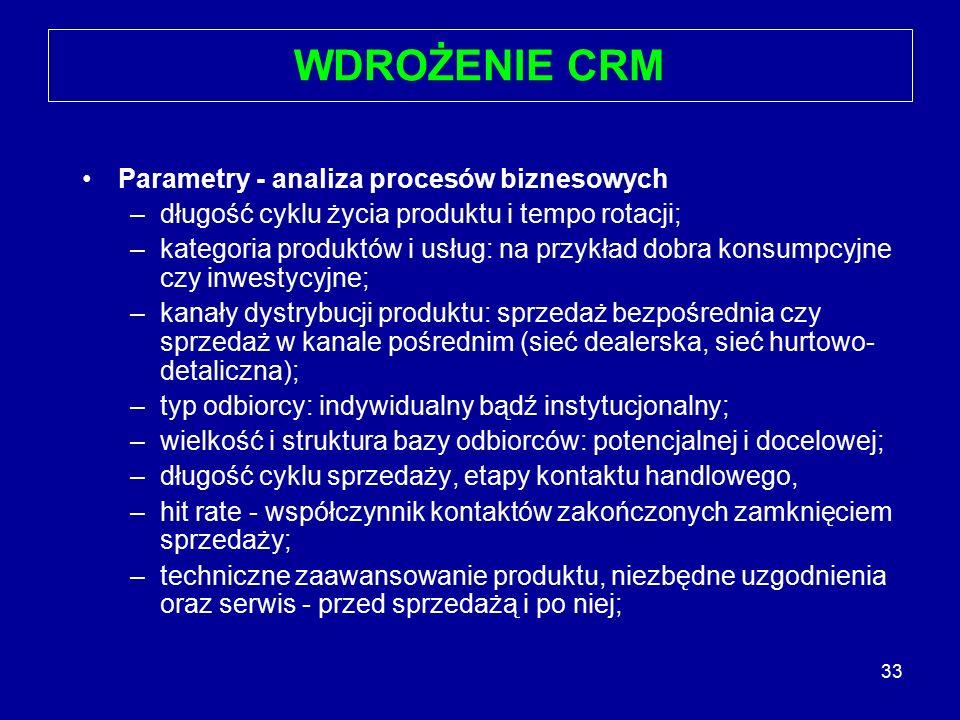 WDROŻENIE CRM Parametry - analiza procesów biznesowych