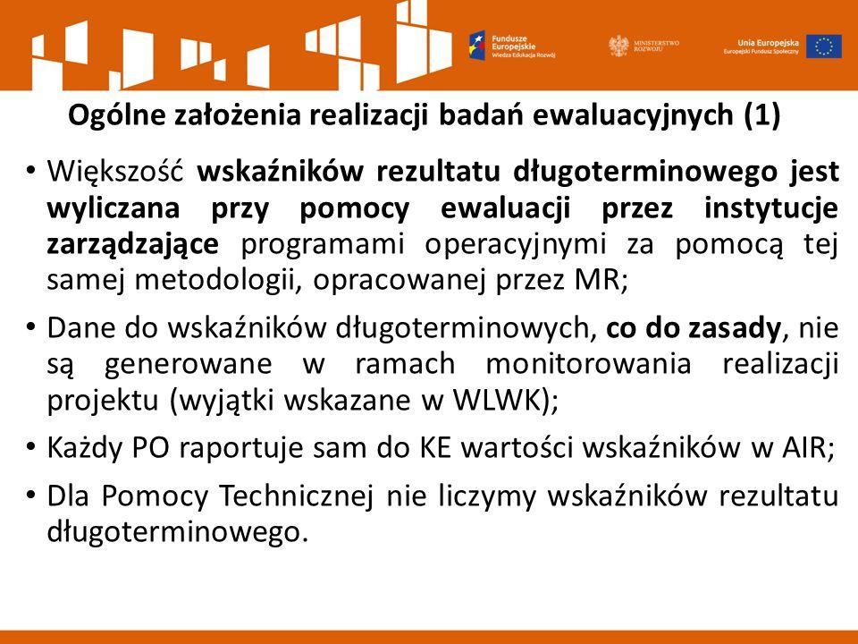 Ogólne założenia realizacji badań ewaluacyjnych (1)